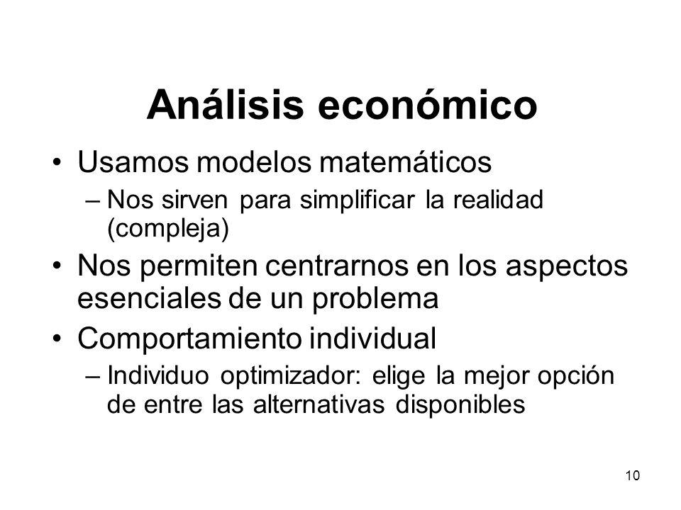 Análisis económico Usamos modelos matemáticos