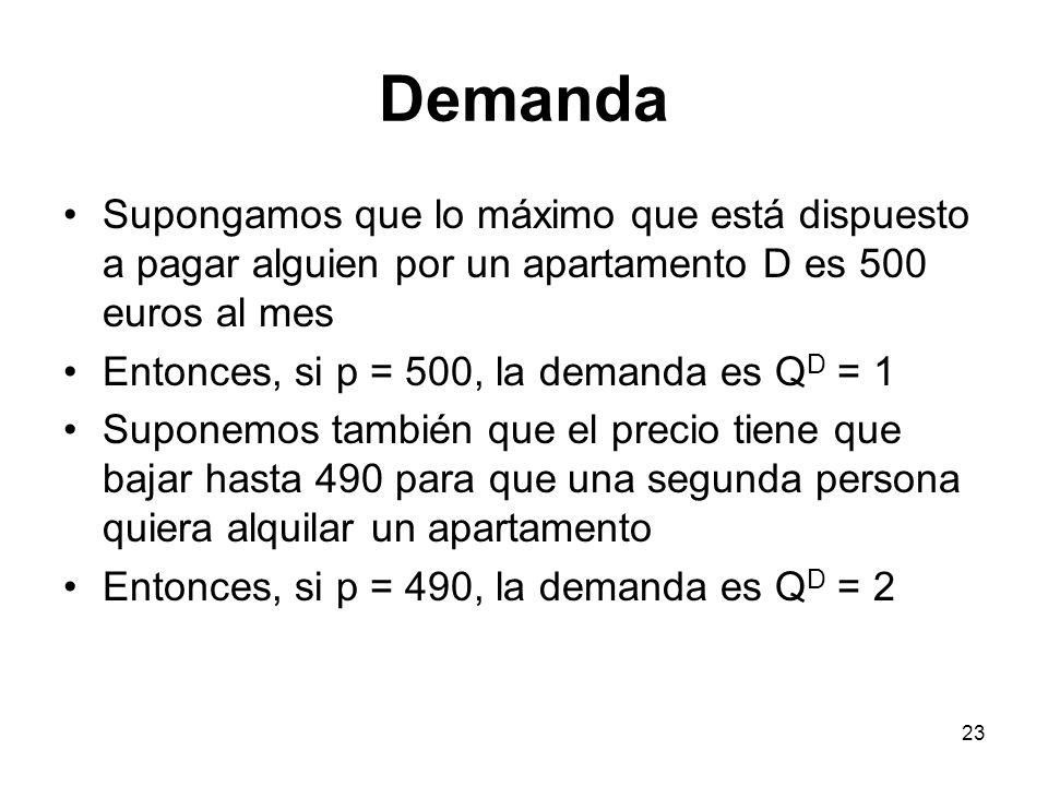 Demanda Supongamos que lo máximo que está dispuesto a pagar alguien por un apartamento D es 500 euros al mes.