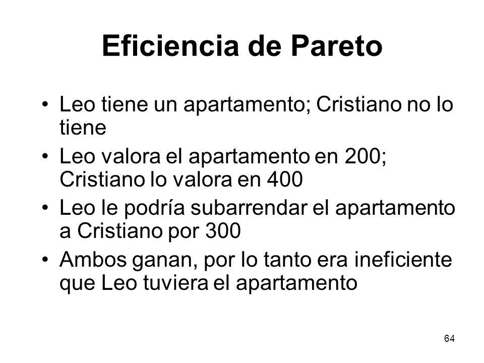 Eficiencia de Pareto Leo tiene un apartamento; Cristiano no lo tiene