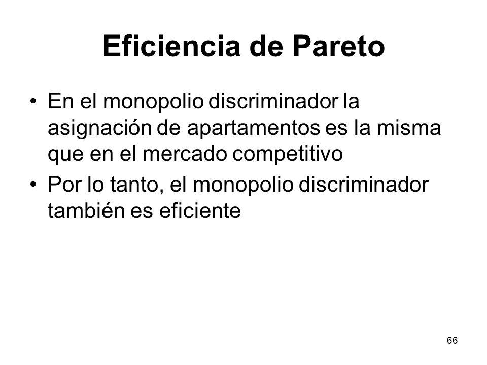 Eficiencia de Pareto En el monopolio discriminador la asignación de apartamentos es la misma que en el mercado competitivo.