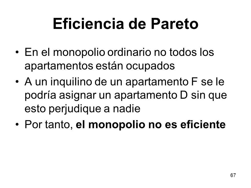 Eficiencia de Pareto En el monopolio ordinario no todos los apartamentos están ocupados.