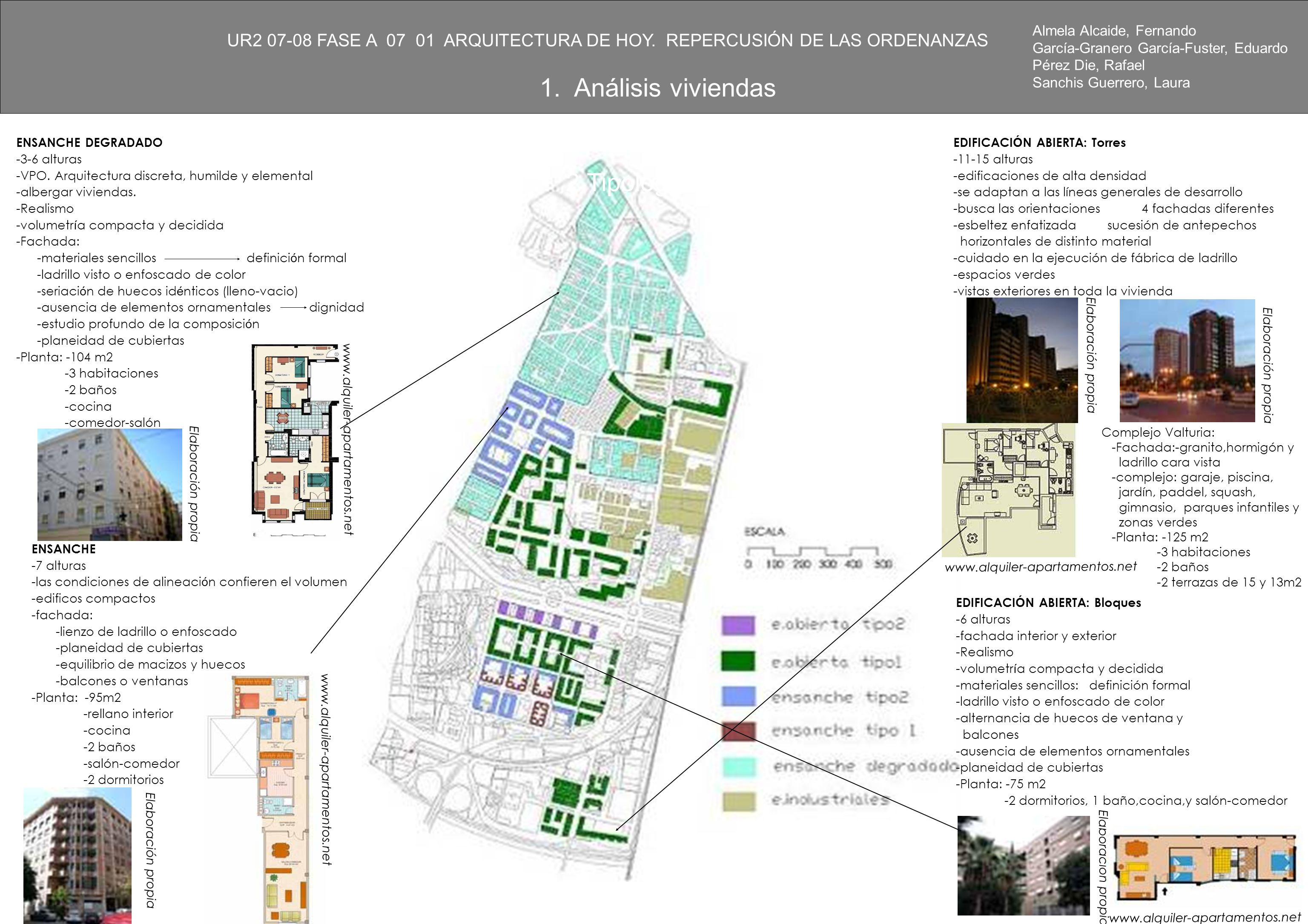 Ur fase a arquitectura de hoy ppt descargar for Cocina definicion arquitectura
