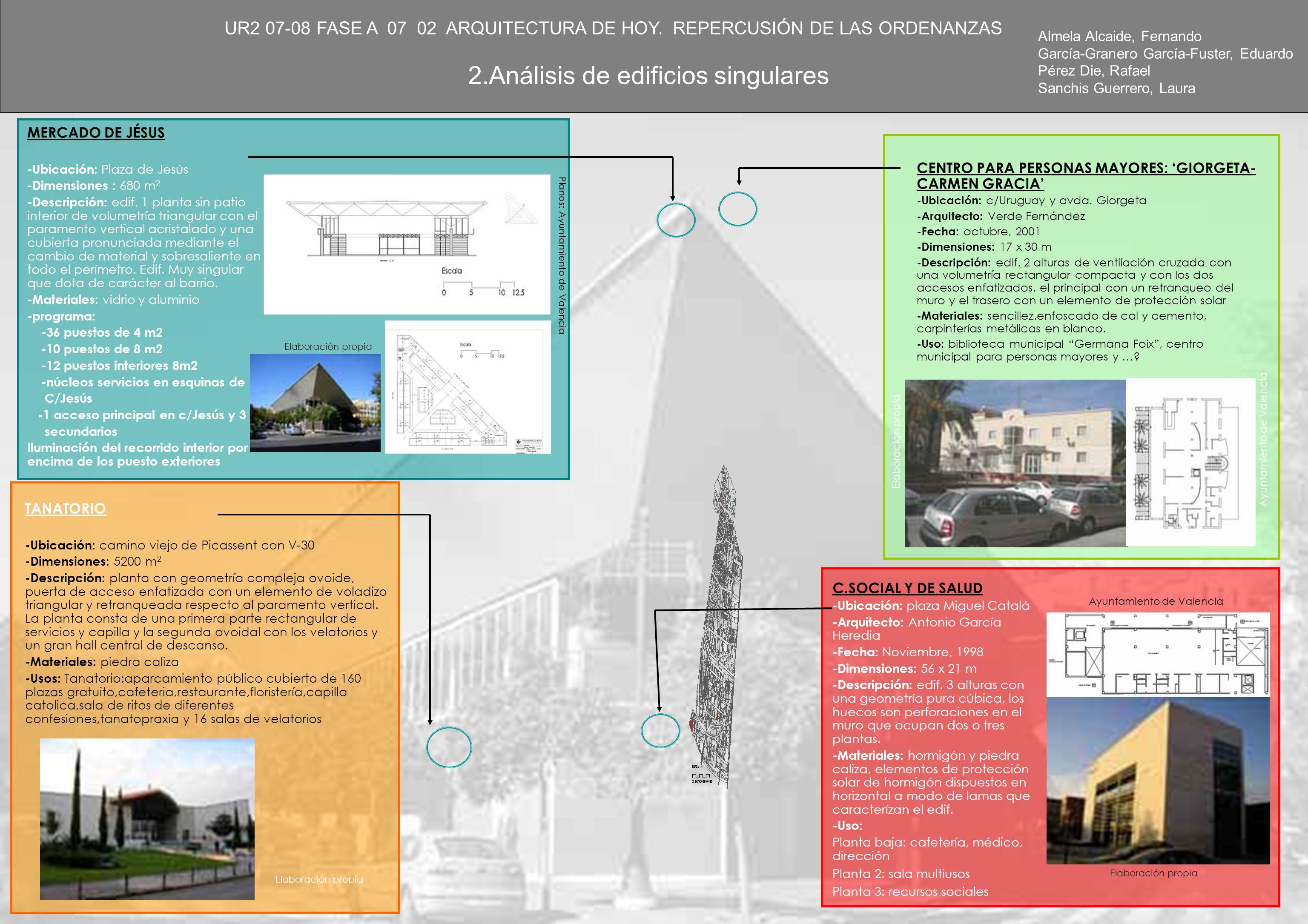 2.Análisis de edificios singulares