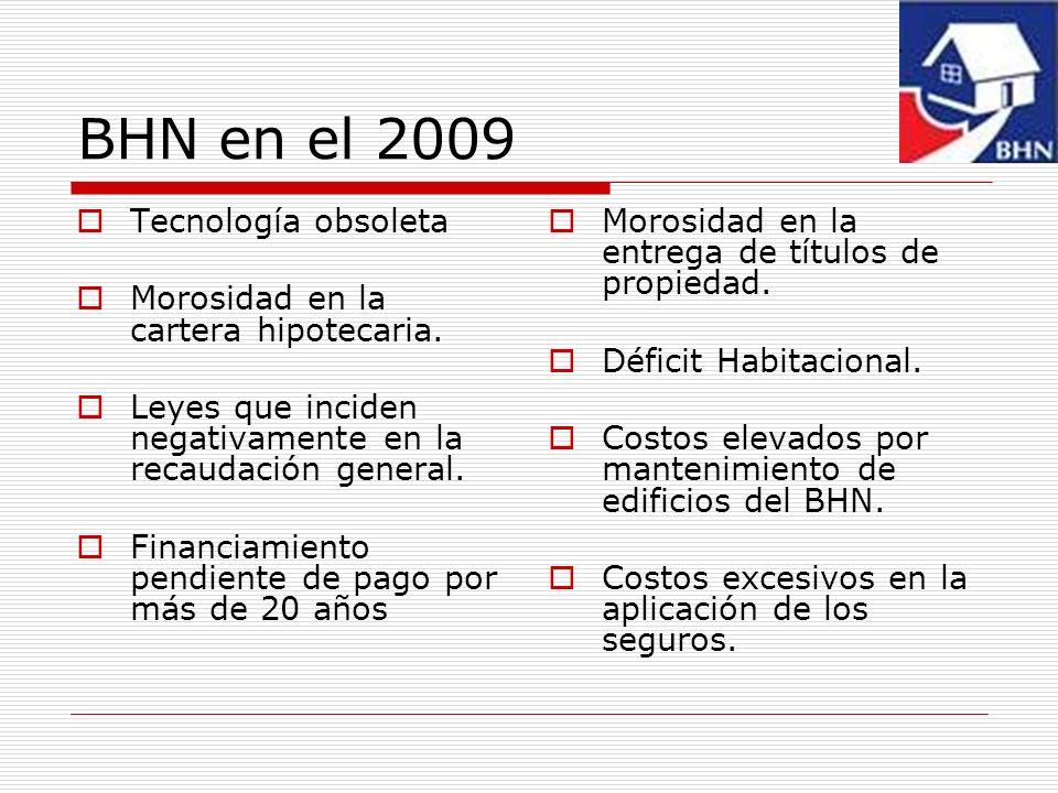 BHN en el 2009 Tecnología obsoleta