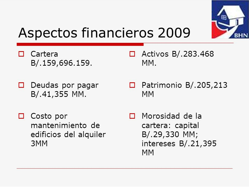 Aspectos financieros 2009 Cartera B/.159,696.159.