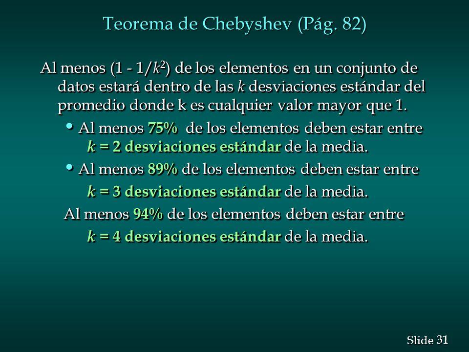 Teorema de Chebyshev (Pág. 82)