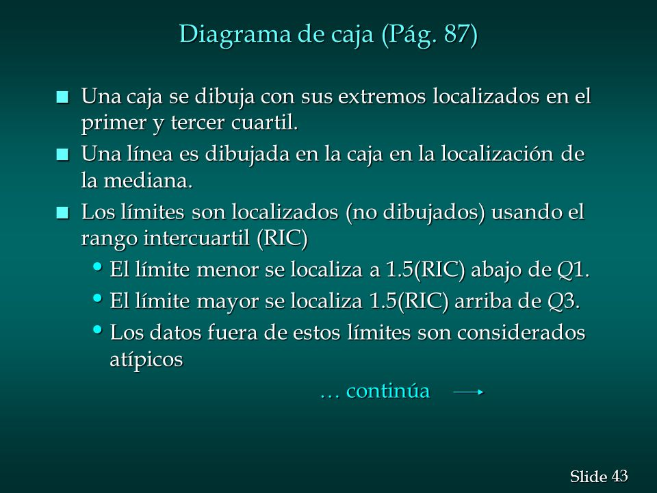 Diagrama de caja (Pág. 87) Una caja se dibuja con sus extremos localizados en el primer y tercer cuartil.