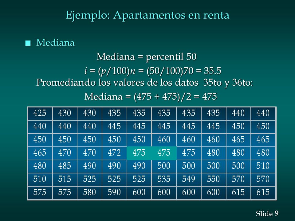 Ejemplo: Apartamentos en renta