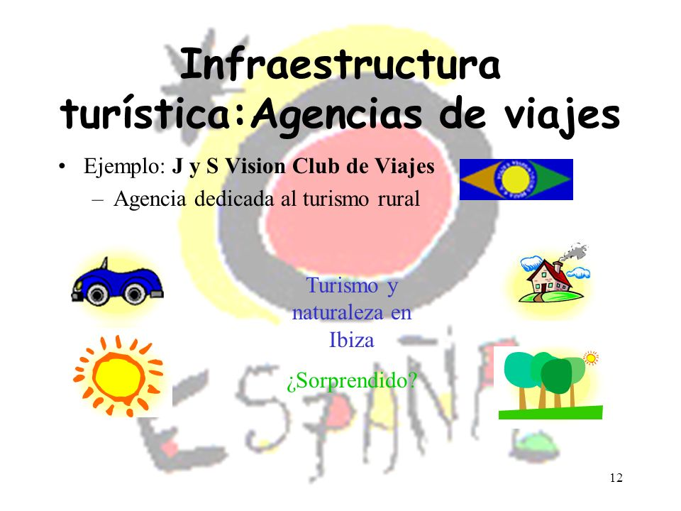 Infraestructura turística:Agencias de viajes