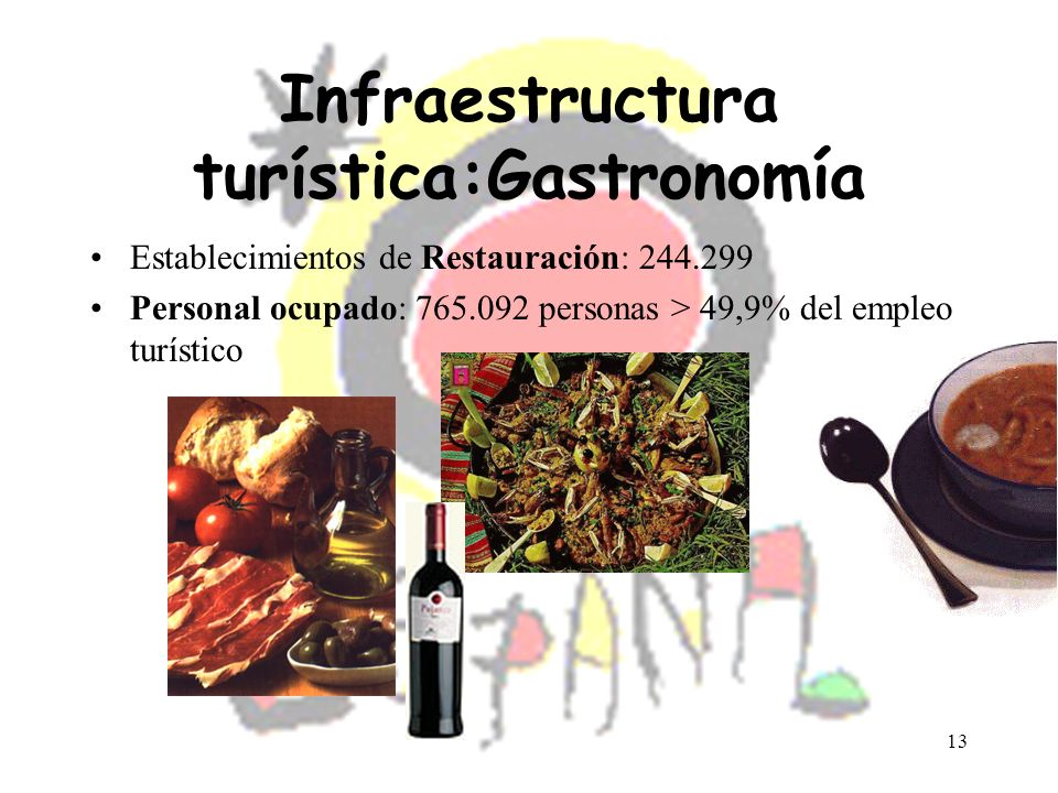 Infraestructura turística:Gastronomía