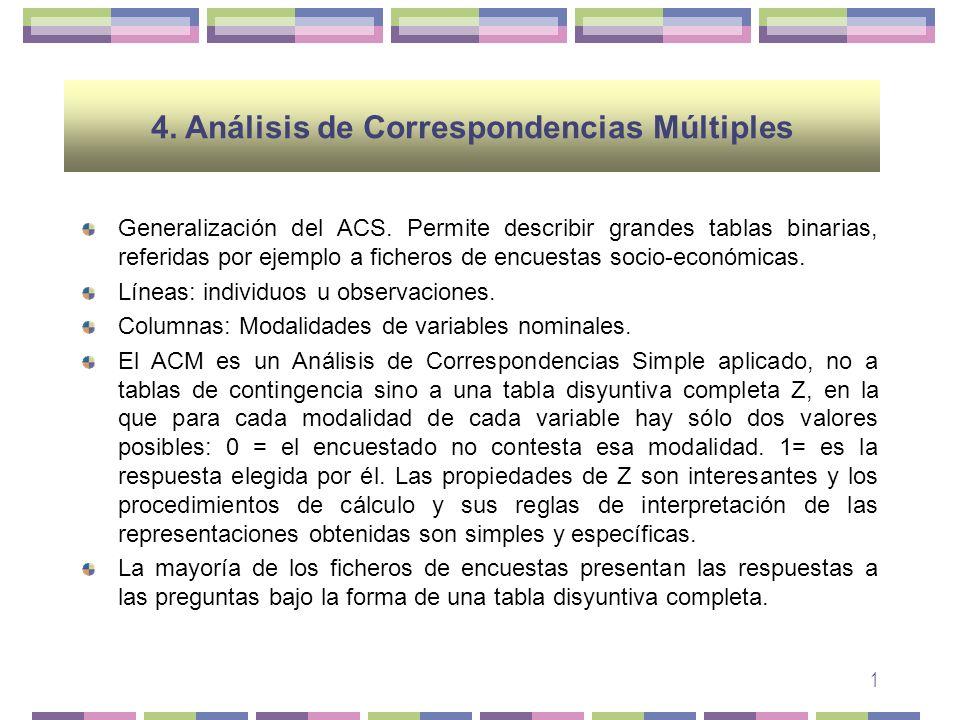 4. Análisis de Correspondencias Múltiples
