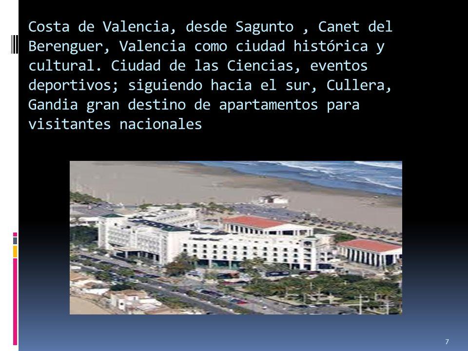 Costa de Valencia, desde Sagunto , Canet del Berenguer, Valencia como ciudad histórica y cultural.