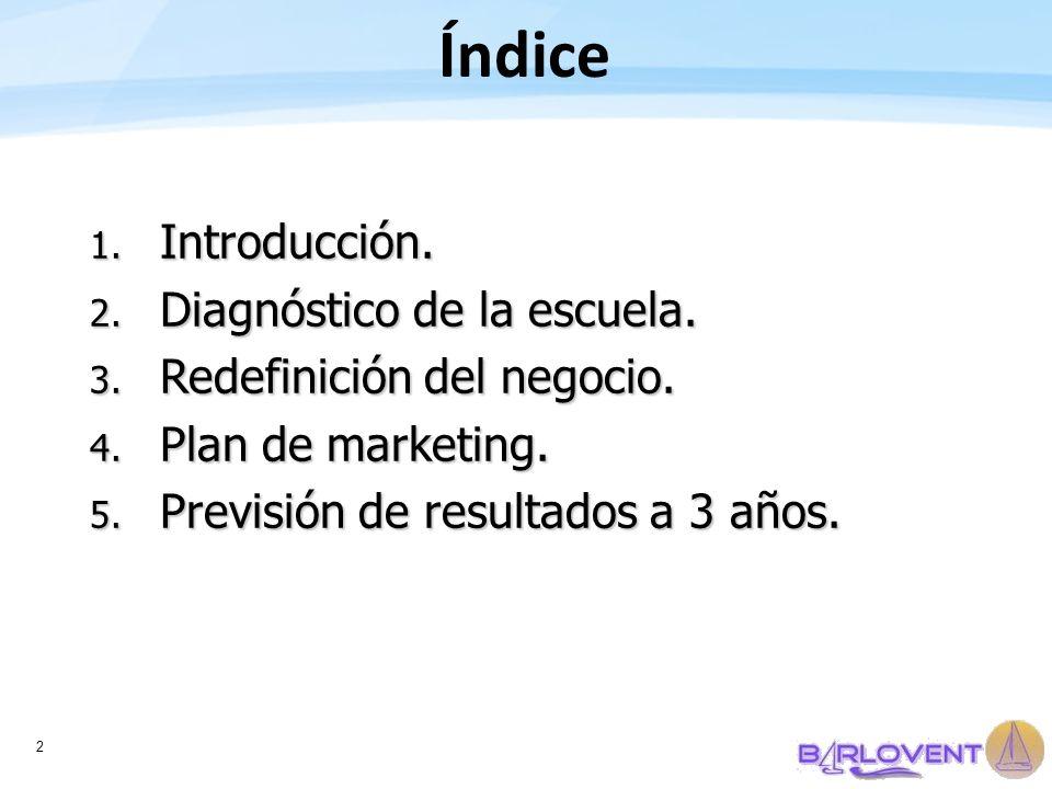 Índice Introducción. Diagnóstico de la escuela.