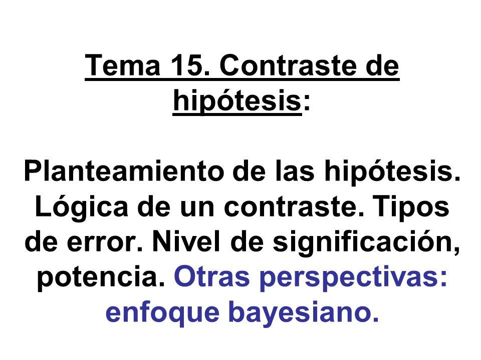 Tema 15. Contraste de hipótesis: Planteamiento de las hipótesis