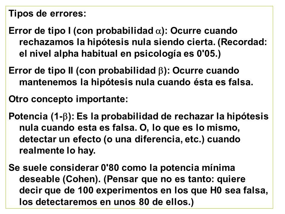 Tipos de errores: