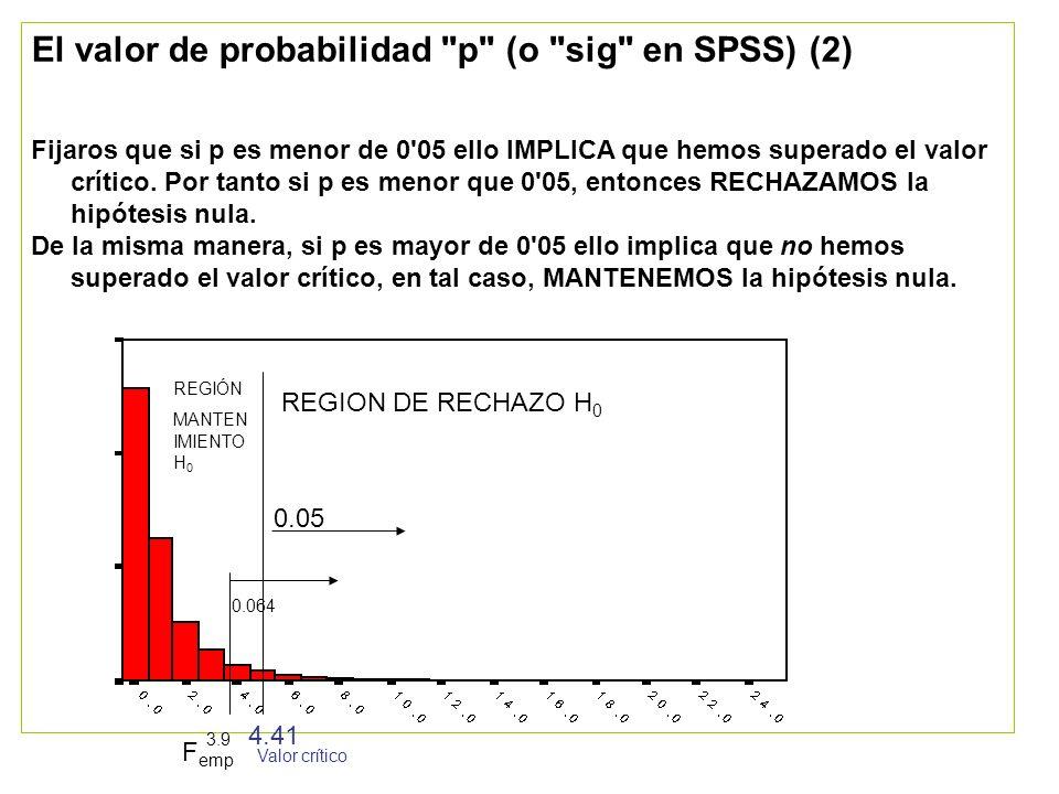 El valor de probabilidad p (o sig en SPSS) (2)