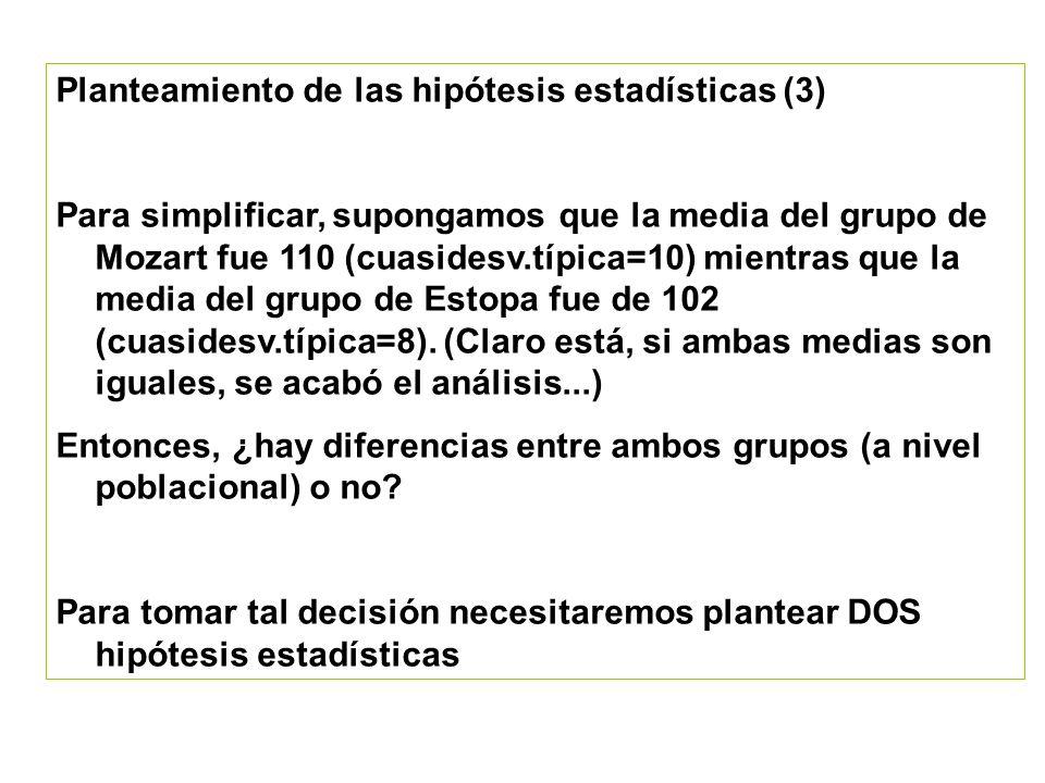 Planteamiento de las hipótesis estadísticas (3)
