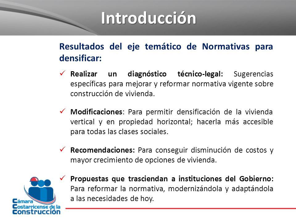 Introducción Resultados del eje temático de Normativas para densificar: