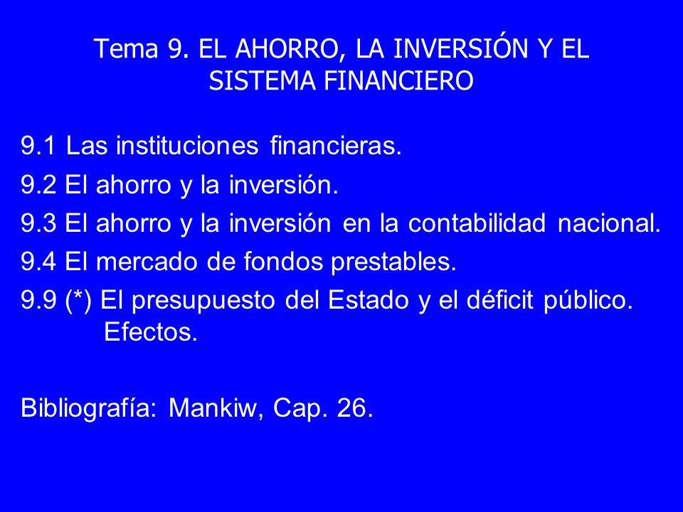 Tema 9. EL AHORRO, LA INVERSIÓN Y EL SISTEMA FINANCIERO