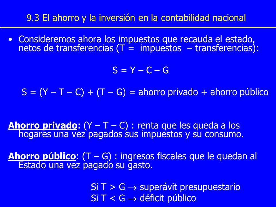 9.3 El ahorro y la inversión en la contabilidad nacional