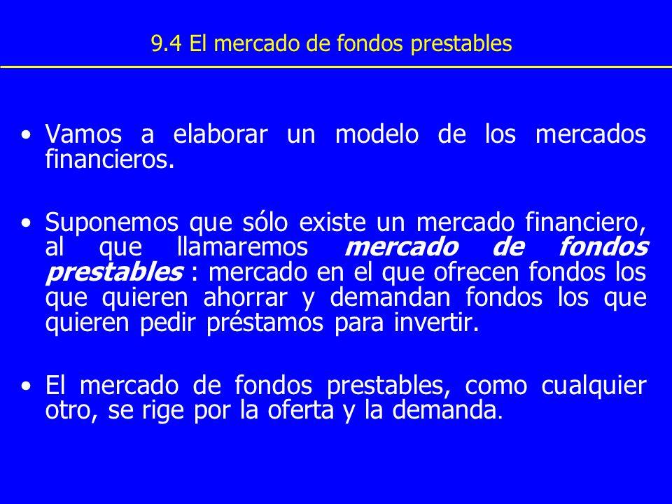9.4 El mercado de fondos prestables