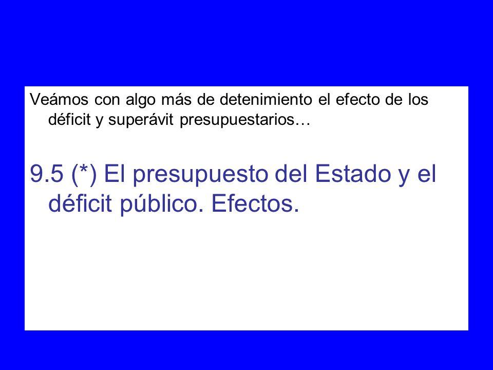 9.5 (*) El presupuesto del Estado y el déficit público. Efectos.