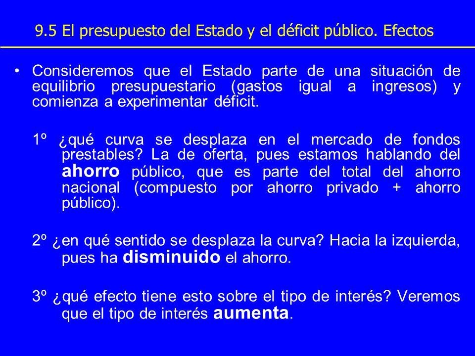 9.5 El presupuesto del Estado y el déficit público. Efectos