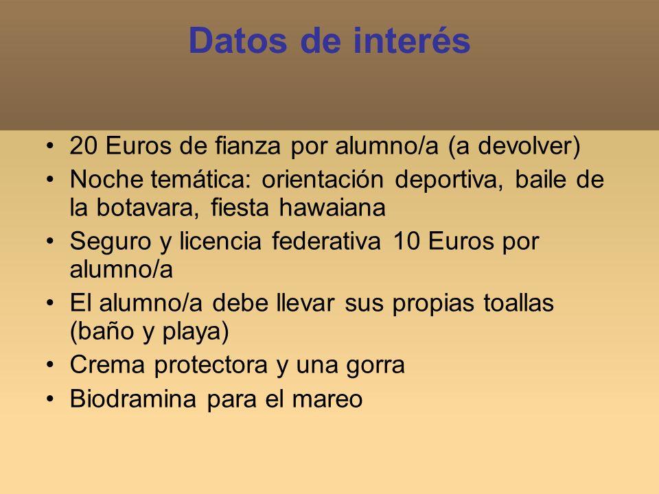 Datos de interés 20 Euros de fianza por alumno/a (a devolver)