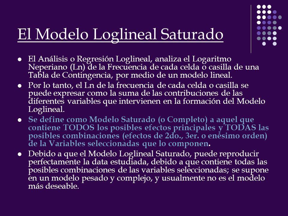 El Modelo Loglineal Saturado