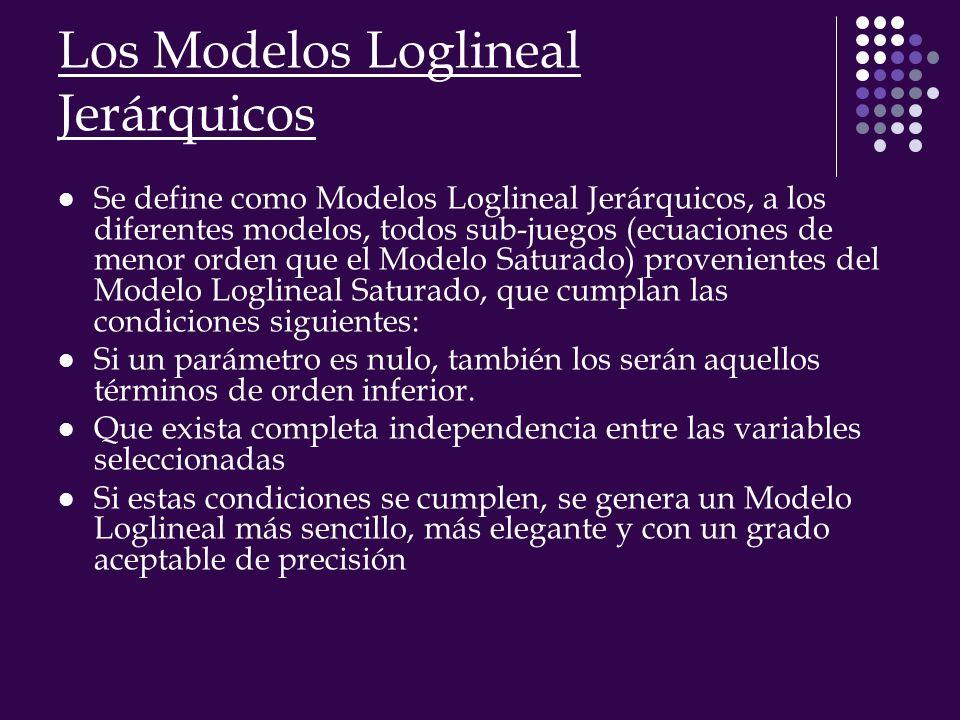 Los Modelos Loglineal Jerárquicos