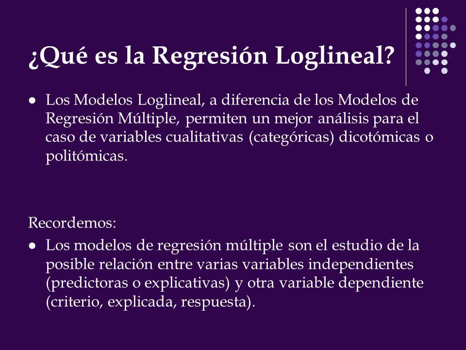 ¿Qué es la Regresión Loglineal