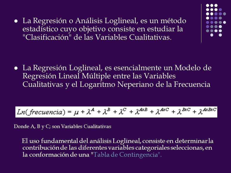 La Regresión o Análisis Loglineal, es un método estadístico cuyo objetivo consiste en estudiar la Clasificación de las Variables Cualitativas.