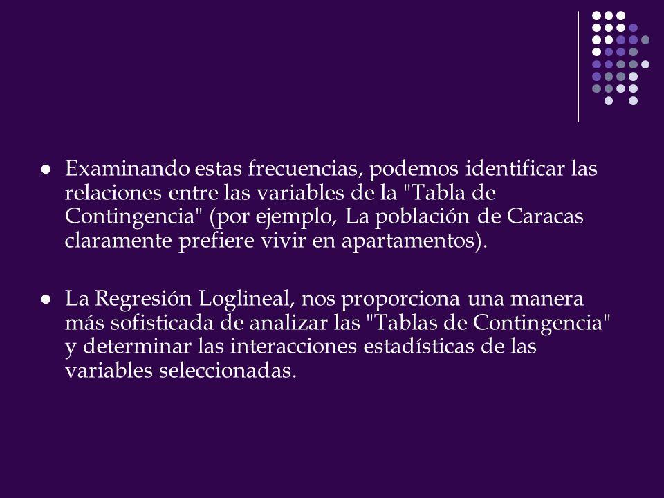 Examinando estas frecuencias, podemos identificar las relaciones entre las variables de la Tabla de Contingencia (por ejemplo, La población de Caracas claramente prefiere vivir en apartamentos).