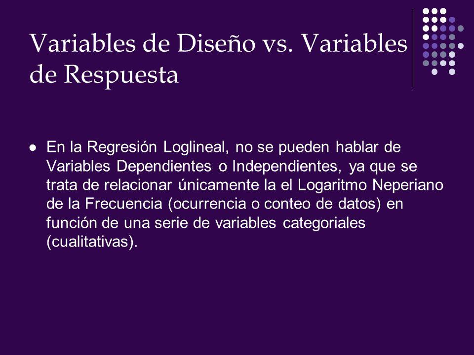 Variables de Diseño vs. Variables de Respuesta