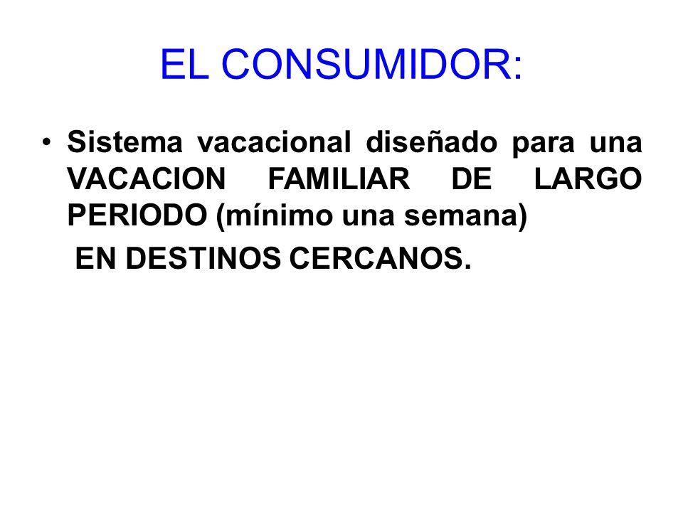 EL CONSUMIDOR: Sistema vacacional diseñado para una VACACION FAMILIAR DE LARGO PERIODO (mínimo una semana)