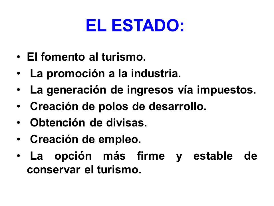 EL ESTADO: El fomento al turismo. La promoción a la industria.