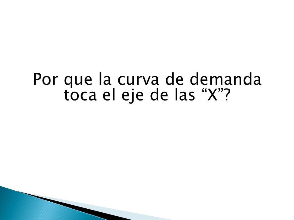 Por que la curva de demanda toca el eje de las X