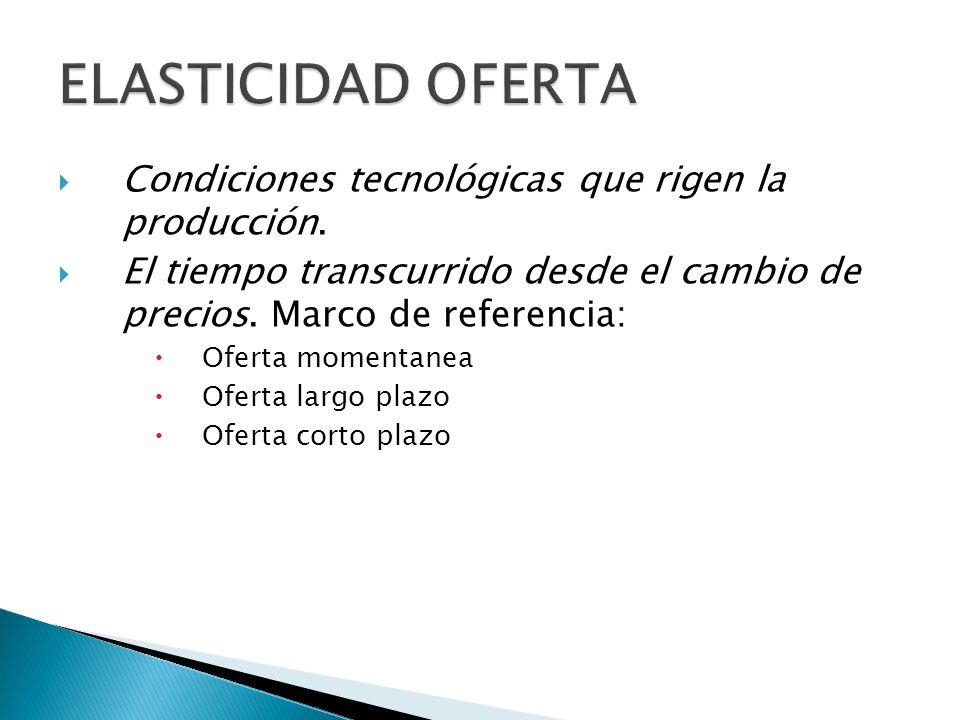 ELASTICIDAD OFERTA Condiciones tecnológicas que rigen la producción.