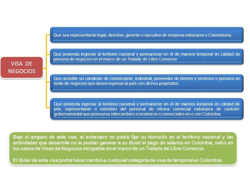 Que sea representante legal, directivo, gerente o ejecutivo de empresa extranjera o Colombiana
