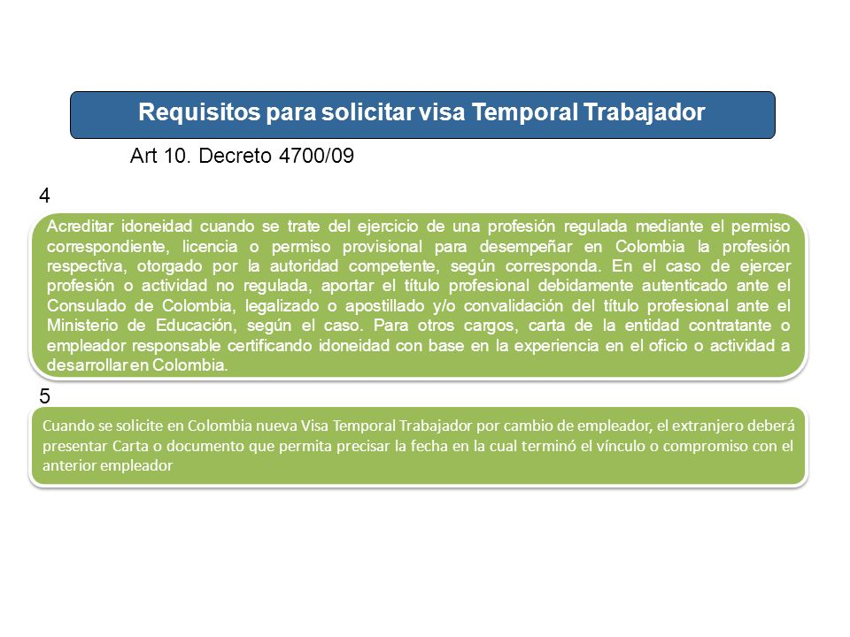 Requisitos para solicitar visa Temporal Trabajador