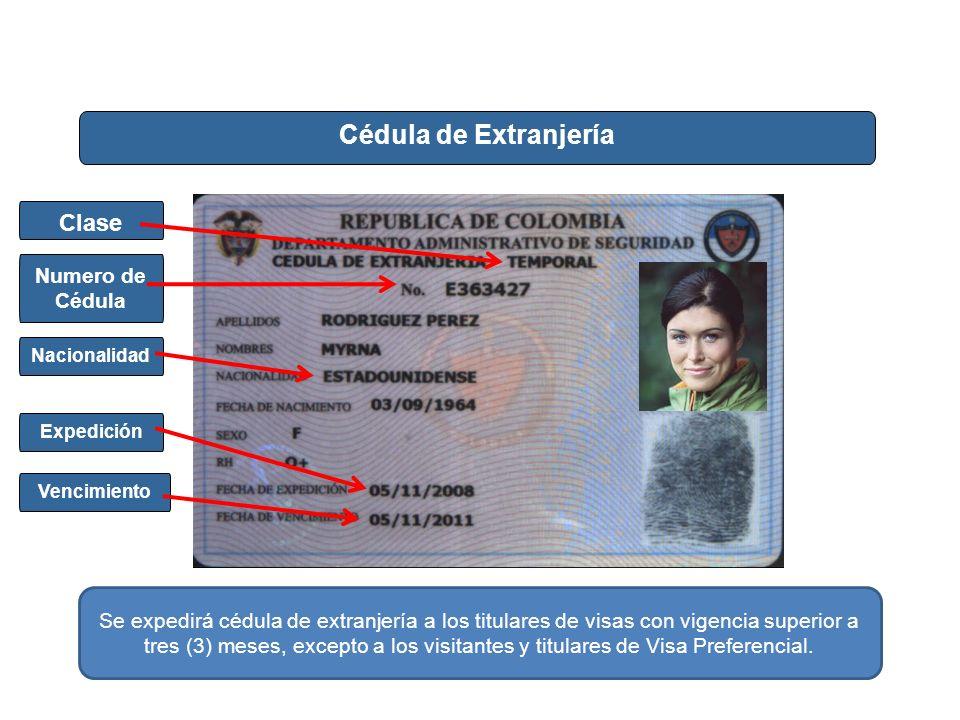 Cédula de Extranjería Clase Numero de Cédula