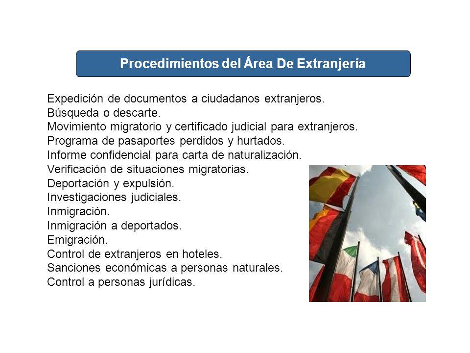 Procedimientos del Área De Extranjería