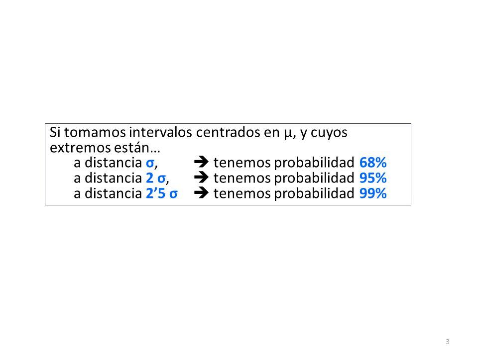 Si tomamos intervalos centrados en μ, y cuyos extremos están…