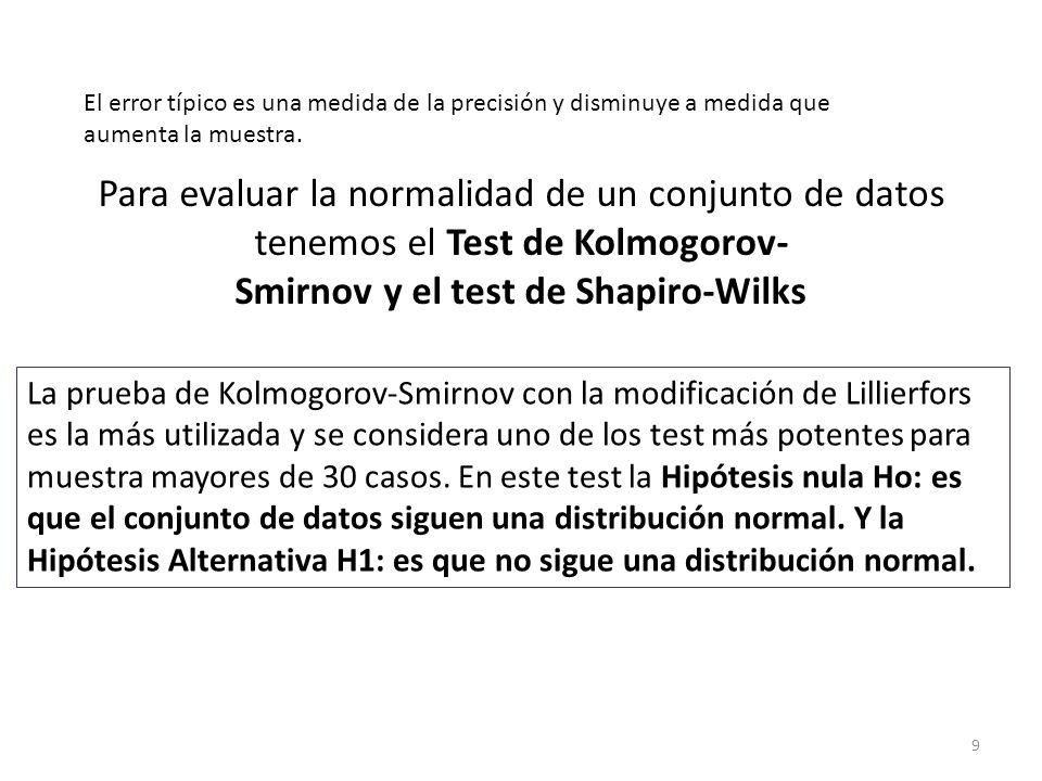 Smirnov y el test de Shapiro-Wilks
