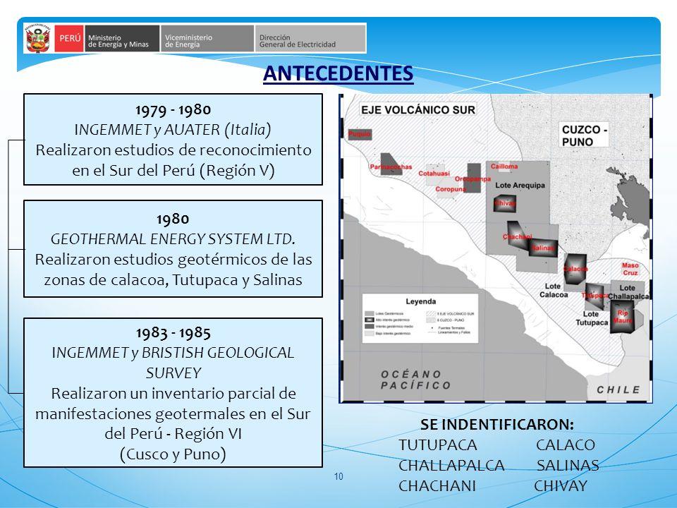 ANTECEDENTES 1979 - 1980 INGEMMET y AUATER (Italia)