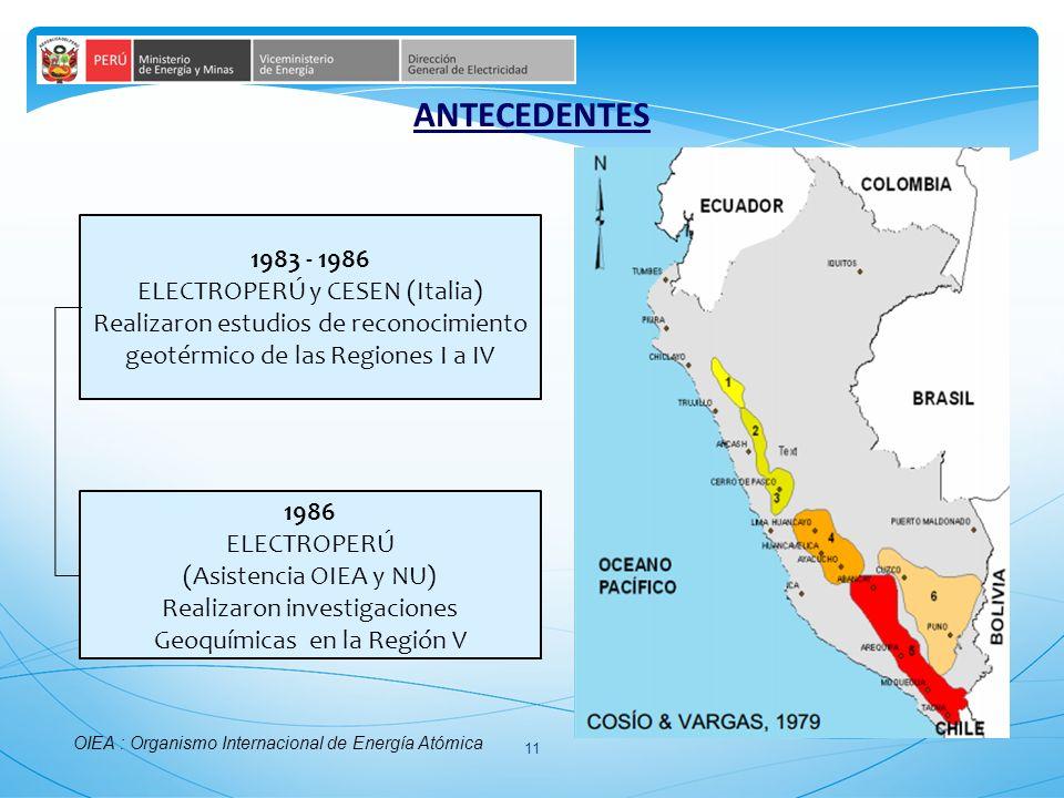ANTECEDENTES 1983 - 1986 ELECTROPERÚ y CESEN (Italia)