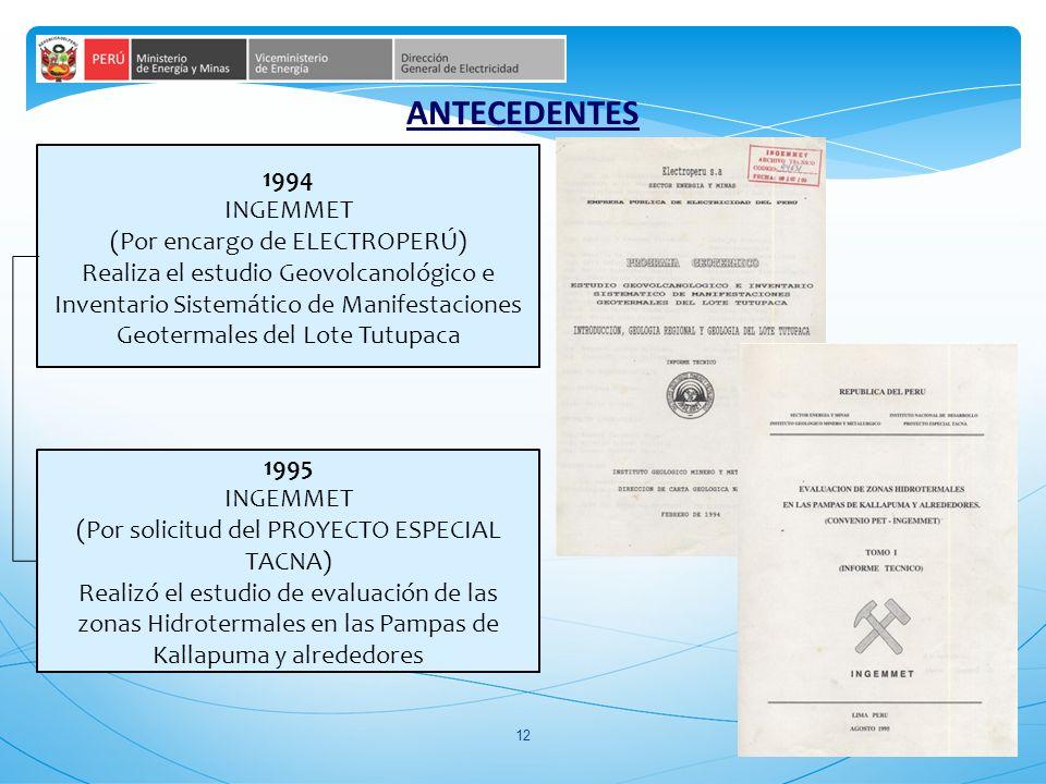 ANTECEDENTES 1994 INGEMMET (Por encargo de ELECTROPERÚ)