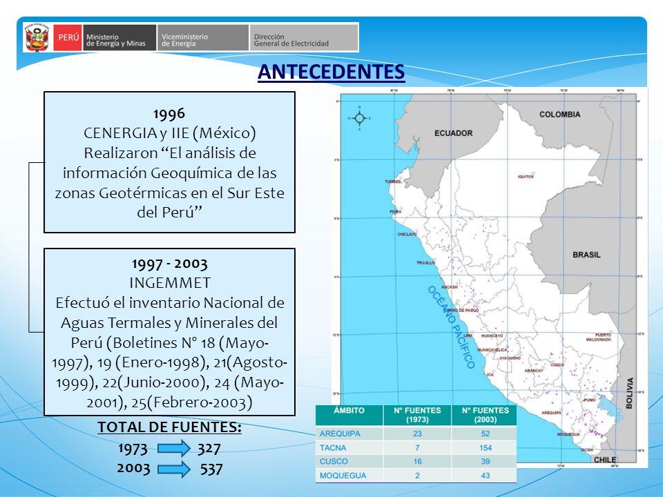 CENERGIA y IIE (México)