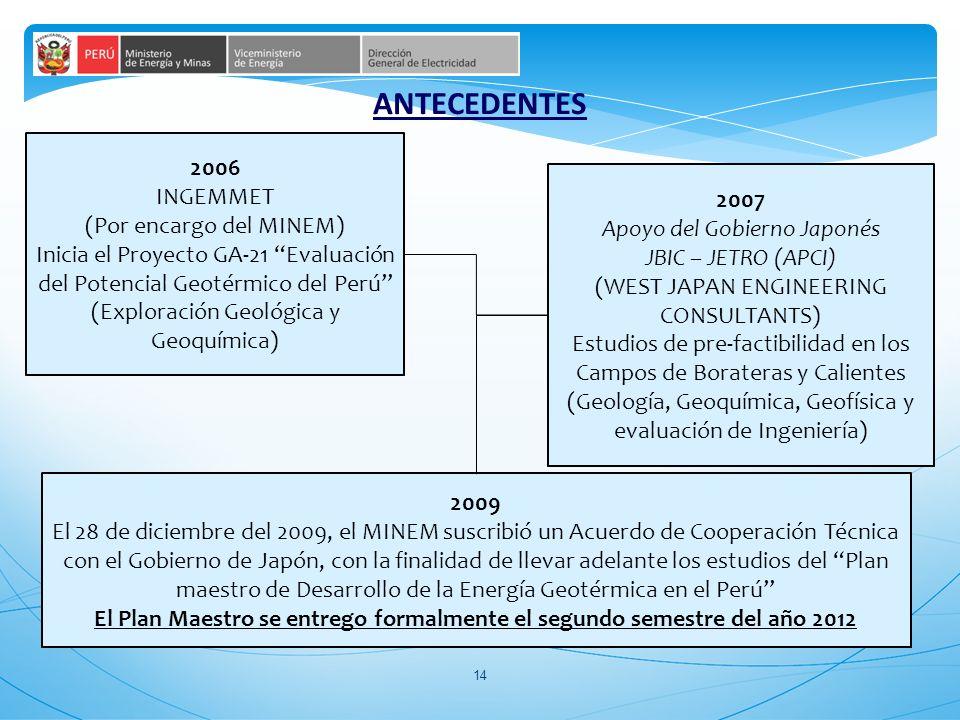 ANTECEDENTES 2006 INGEMMET (Por encargo del MINEM) 2007