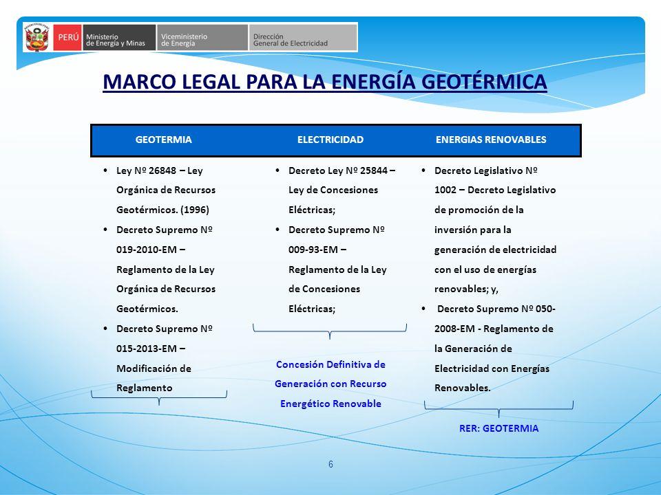 MARCO LEGAL PARA LA ENERGÍA GEOTÉRMICA